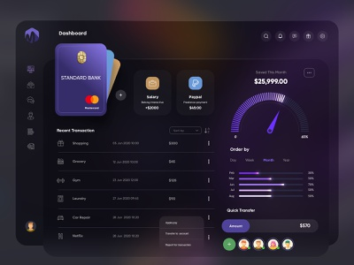 Finance Dashboard Dark theme ux uiux financial finance dashboad app admin interface design