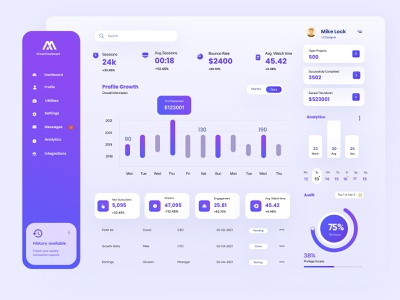 Finance Dashboard Design dashboad ux uiux interface financial finance app admin design