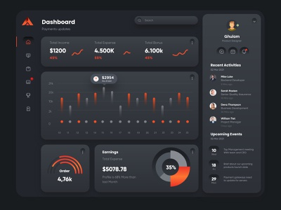 Finance Dashboard Design dashboard dashboard ui minimalistic clean typography theme dark app morphism minimal ui  ux dark design admin app financial finance interface uiux ux dashboad