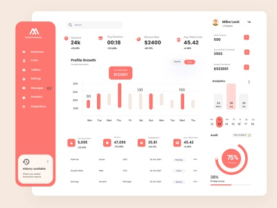 Finance Dashboard UX UI Design dashboad ux uiux interface financial finance app admin design