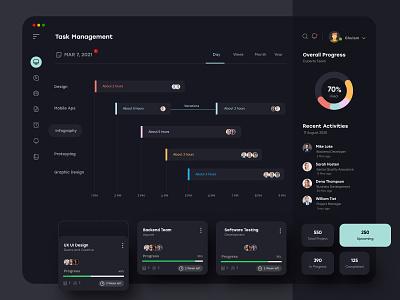 Task Management Dashboard Design dashboad ux uiux interface finance financial app admin design