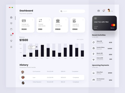 Finance Dashboard Design admin app dashboad financial finance interface uiux ux design