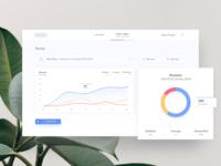 Statistics App dashboard