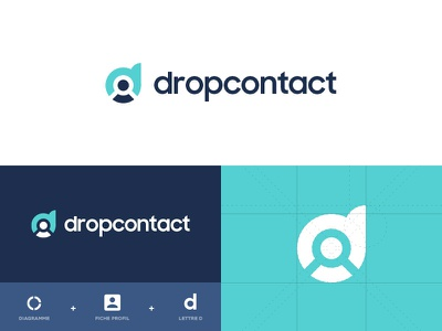 Redesign of the landing page and the identity for dropcontact logotype logo color branding design branding