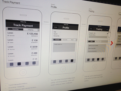 Mobile Wireframe mobile wireframe process mockup iphone ui flow app