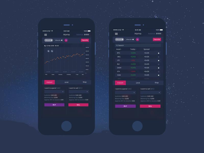 Crypto Exchange itcompany android app development mobile app mobile app development company