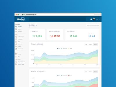 SlimPay Dashboard - Analytics charts stats metrics analytics ux ui fintech dashboard blue b2b app
