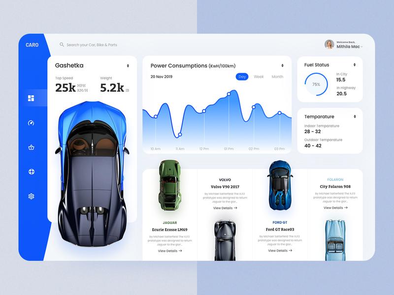 Car Dashboard statistic website design ux minimal vector card admin panel mobile speedometer motor ui bike ui car dashboard ui car ui dashboard car