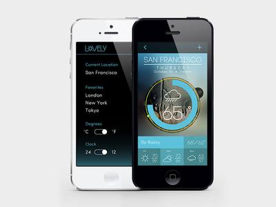 Lovely Weather App SF lovely weather weather temperature iphone ios icon rain cloud app