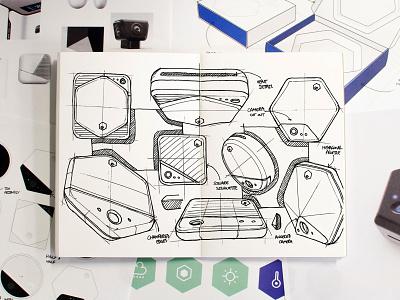 Beringar Process desk illustration iconography render inspiration led device packaging process ux ui industrialdesign sketch sensor future socialdistancing covid office workspace design