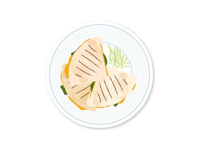 Quesadillas! infographic food plate apple tortilla quesadillas