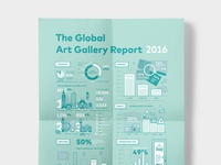 The Global Art Gallery Report