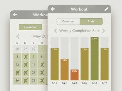 Habit List stats page