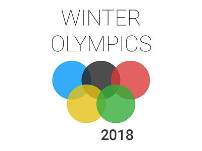 Winter Olympics 2018 rings winter olympics
