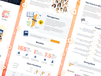 Corporate Website Pages