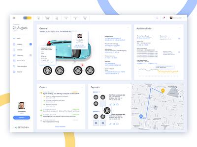 Car fleet Management app pwa management app crm web app design desktop app ui design ux research ux strategy
