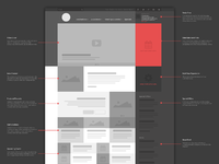 Wireframe hotels
