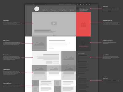 Hotel Brand Website Wireframe website wireframe ui ux design web desktop responsive flat interface hotel travel