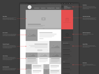 Hotel Brand Website Wireframe