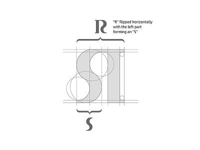 SR Monogram BTS sr smart s r plogged monogram logo fashion creative clever