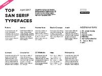 Desktop poster of top san serif typefaces