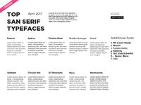 Top typefaces as desktop poster   2x view