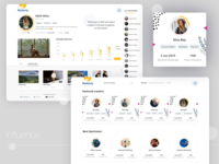Influence - dashboard/content