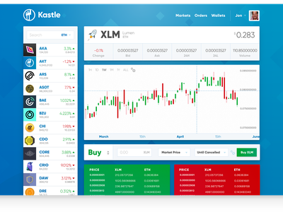 Kastle Exchange crypto coin figma graph dashboard trading ui exchange cryptocurrency