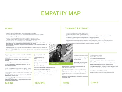 Instashop Empathy Map webpage shop responsive minimal grocery desktop design