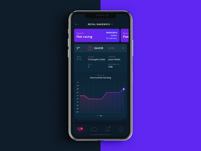 Horse Racing App Concept #1 horse racing card graph ranking dark mobile results data gradient iphone x stats race
