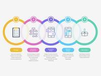 My app design process infographic