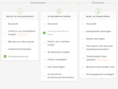 Checklist Buying House mortgage app design ux web ui checklist