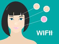 WIFH Skin Care Flat Illustration