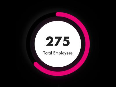 HR Management App event app listing admin portal managment homepage animation ui  ux piechart graphic design trending hr software ux mobile app vector flat design dark app illustration ui