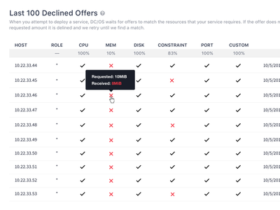 Declined Offers Table Concept debug tab tooltip checkmark x warning concept ui table dcos mesosphere