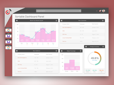 Sortable Dashboard Panel visual design graphs dashboard ui admin sortable