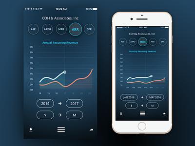COH Finance Dashboard iOS blue minimalist flat charts graphs finance dashboard mobile ios9 ios