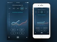 COH Finance Dashboard iOS