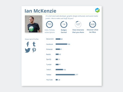 Dailyui 018 profile analytics stridr iamnic 018 dailyui