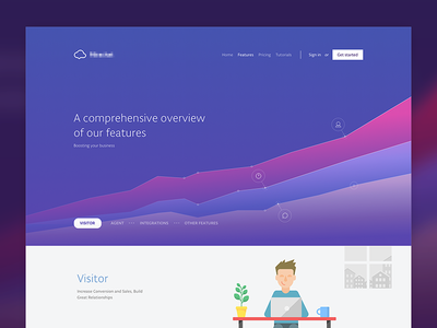 Product Features ux interface messenger business header chart web responsive presentation illustration infographic graph