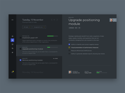 Dashboard Tasks Overview