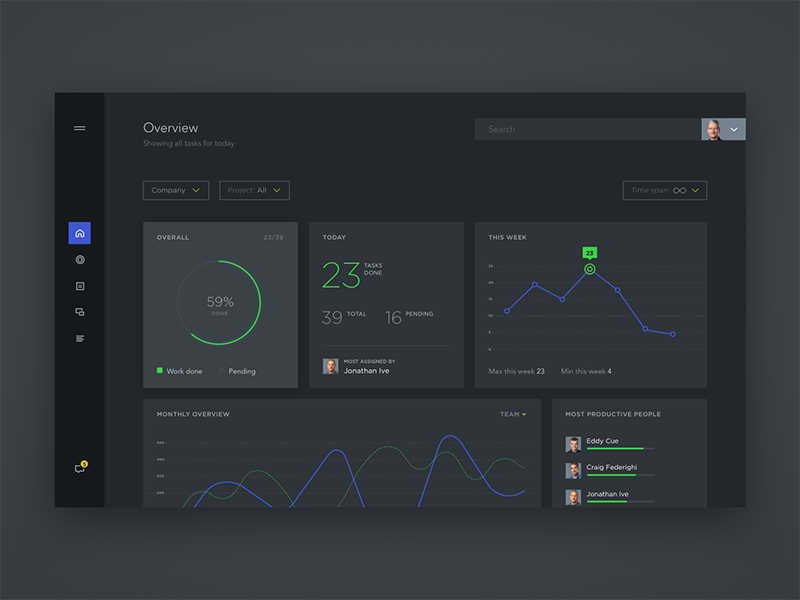 Dashboard Home analytics web dark chart product app task stats dashboard