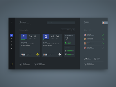 Dashboard Projects Screen