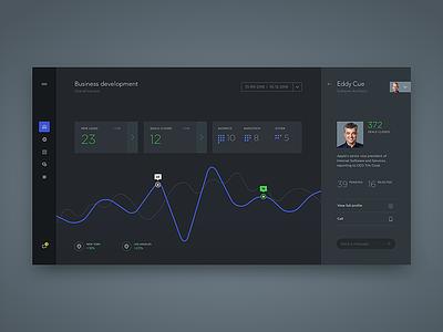Business Development Dashboard interface ui ux black dark analytics statistics stats simple charts graphs dashboard