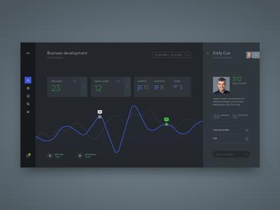 Business Development Dashboard
