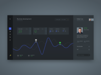 Business Development Dashboard
