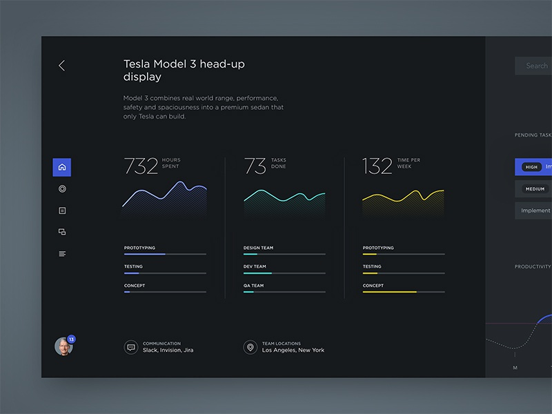 Project Overview Screen interface ui ux dashboard graphs white simple stats statistics analytics dark black