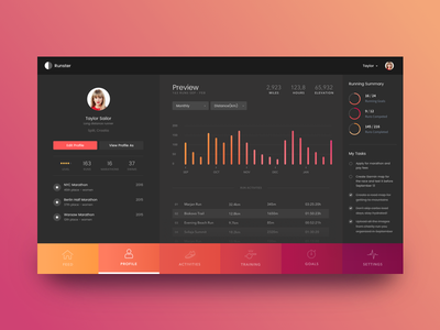 Runster Profile layout card ux ui responsive product website running clean dashboard app dash