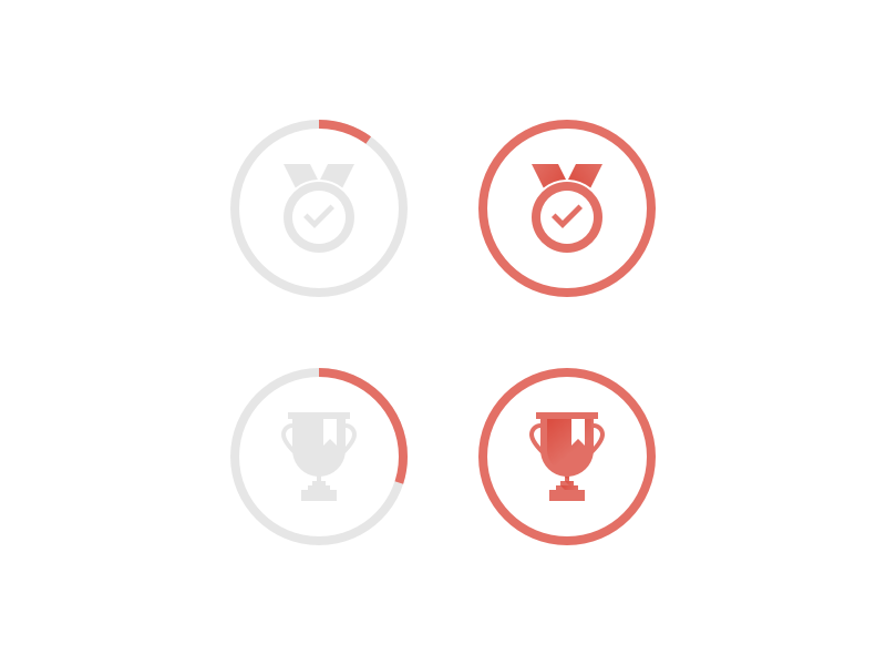 Todoist Productivity - Dynamic Pie Chart pie chart todoist productivity goal streaks todo