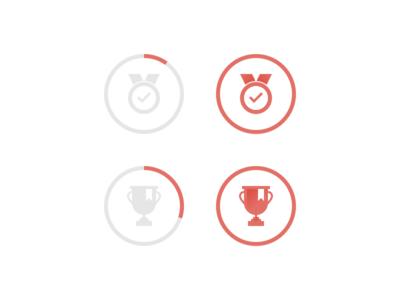 Todoist Productivity - Dynamic Pie Chart